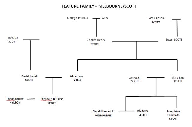 FEATURE FAMILY - SCOTT & MELBOURNE